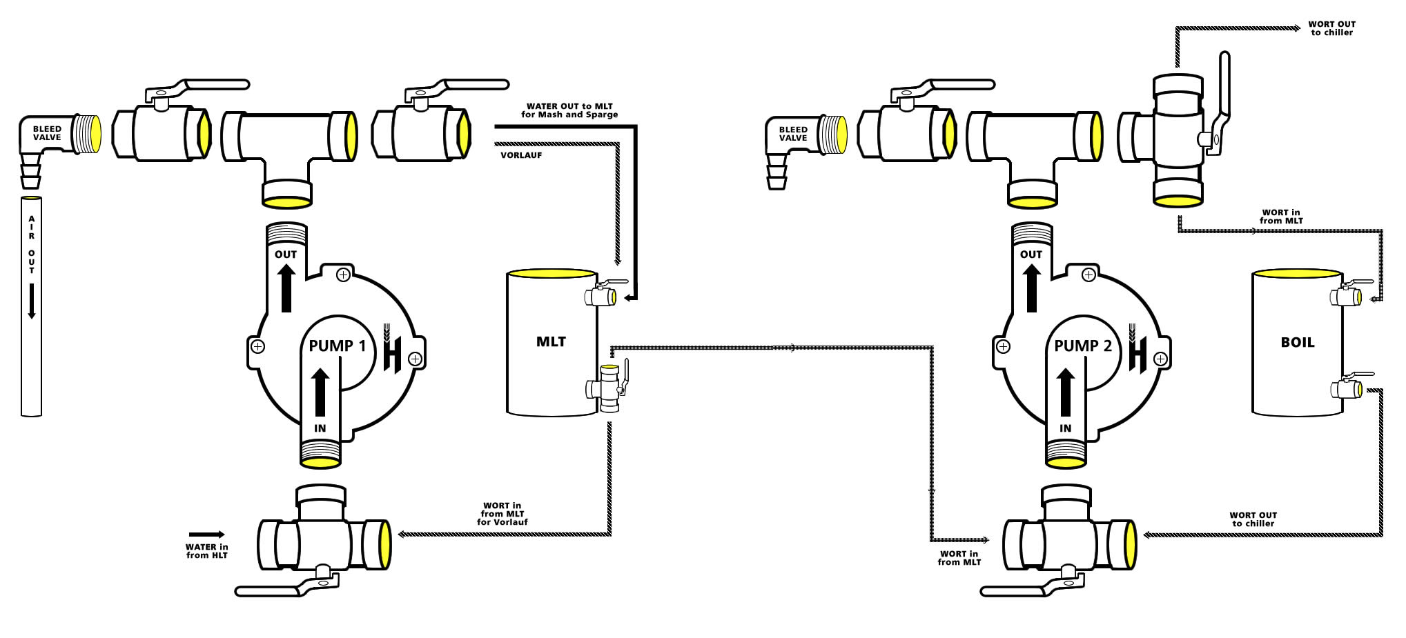 advanced-pump-setup  Way Ball Valve Schematic on 3 way air valve schematic, butterfly valve schematic, globe valve schematic, control valve schematic, 4-way valve schematic, three-way valve schematic, pvc union schematic, water valve schematic, diaphragm valve schematic, 3-way control valves, needle valve schematic, 5-way valve schematic, gate valve schematic, plug valve schematic, pressure relief valve schematic, 3-way switch schematic, 3-way rollers, check valve schematic,